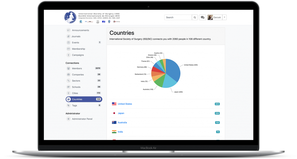 Admins can view the members based on different countries using membership management software.