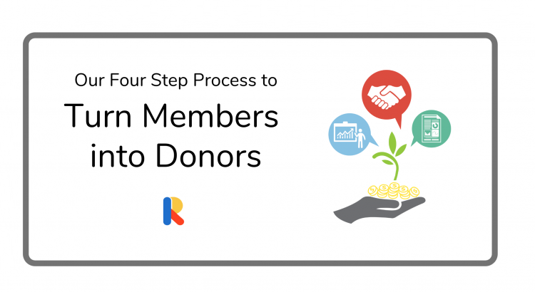 Our Four-Step Process to Turn Members into Donors
